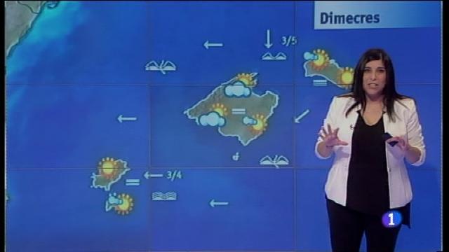 El temps a les Illes Balears - 06/06/17