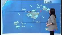 El temps a les Illes Balears - 19/03/18