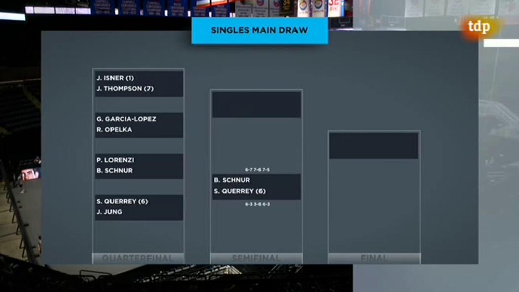 ATP 250 T. Long Island, 1/4 final: G. García-López-R. Opelka