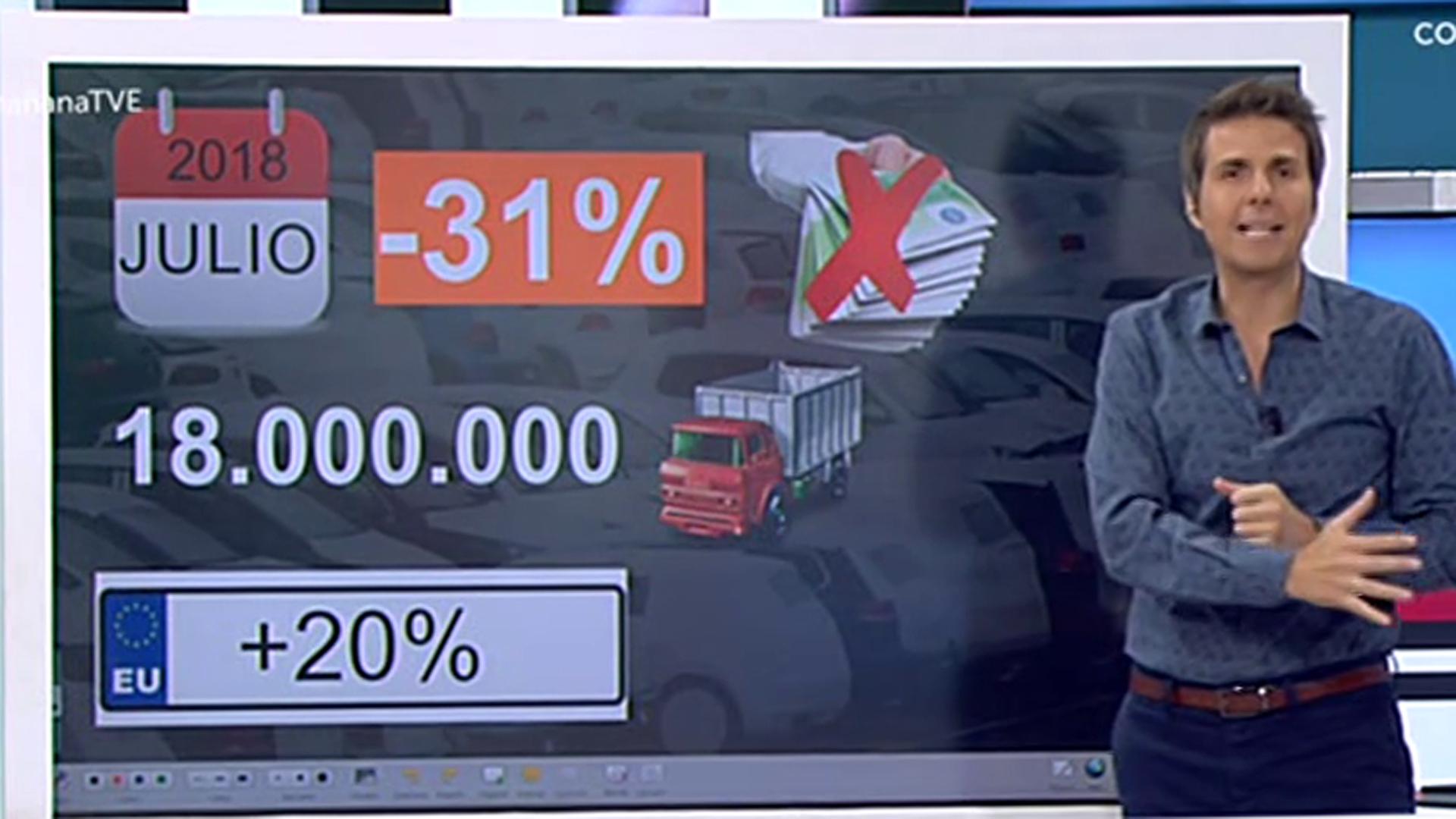 La Mañana - La venta de diésel se reduce un 31%
