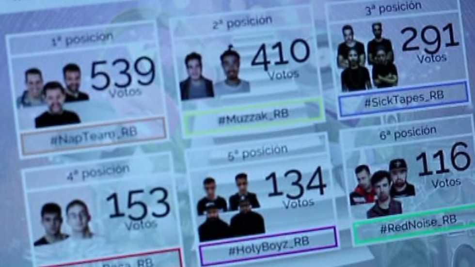 Cámara abierta 2.0 - Vive Ahora Talent; George Kembell en Teamlabs; Miguelo Delgado y José Mª Pou en #1minutoCOM - 13/02/16