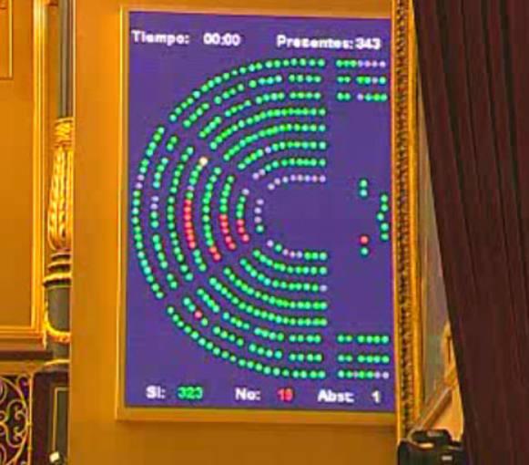 http://www.rtve.es/imagenes/votacion/1297803429334.jpg