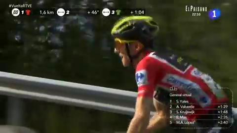 Vuelta 2018 | Simon Yates decanta la Vuelta a su favor en La Rabassa; Pinot gana la etapa