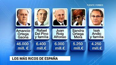 lista forbes españa 100 mas ricos