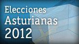 Elecciones asturianas