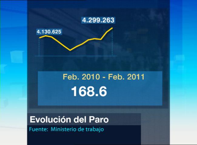 be0a5fc2f3812 http   www.rtve.es mediateca videos 20110302 para-dato-del-paro ...