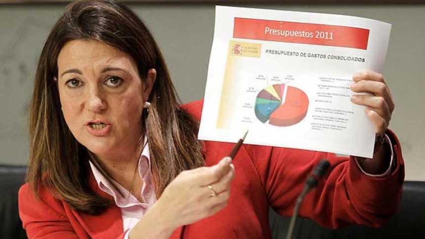 Los partidos de la oposición califican los presupuestos de poco creíbles y antisociales