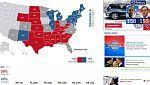 Especial elecciones EE.UU. 2012. Tercera parte