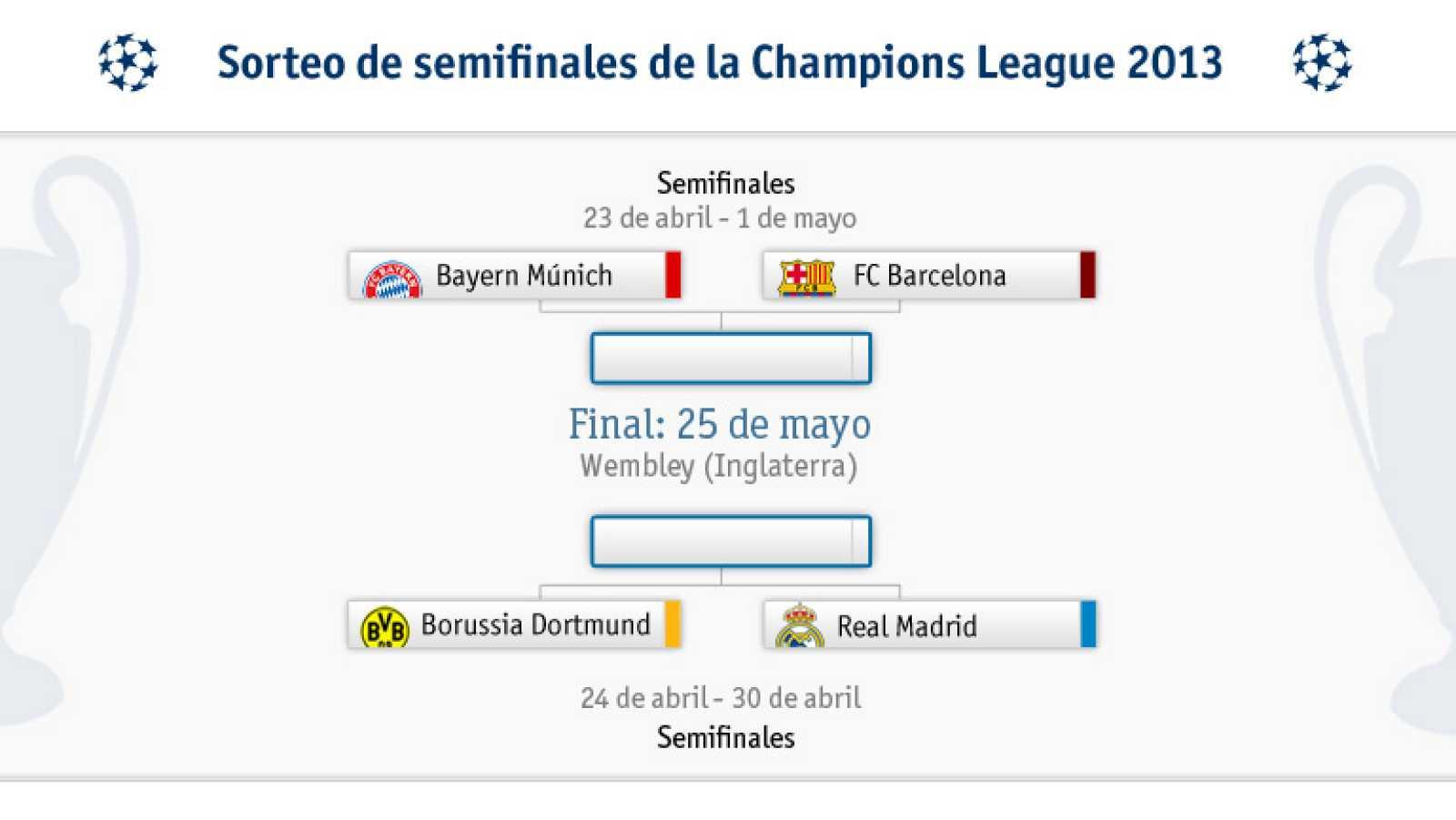 Bayern-Barça y Borussia-Madrid, semifinales de la Champions
