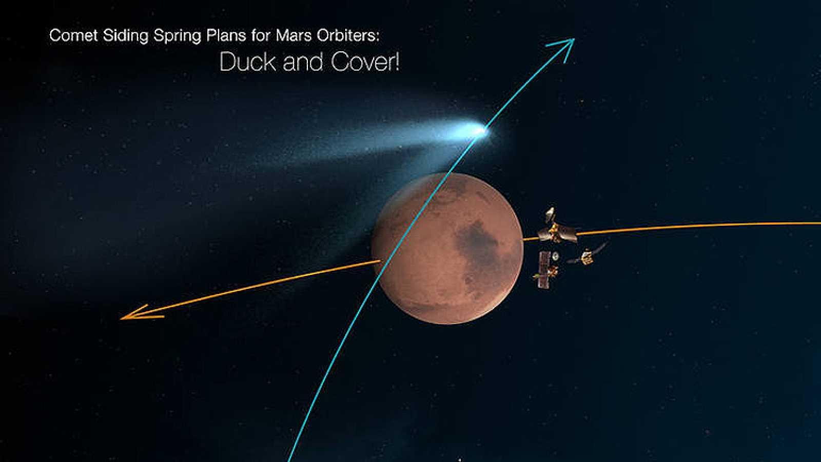 Un cometa \'roza\' Marte en una oportunidad incalculable para el ...