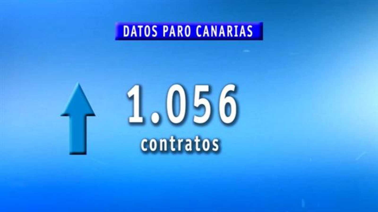 Telecanarias - 03/03/15 - RTVE.es
