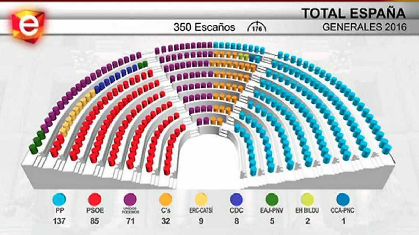 Telediario - 15 horas - 27/06/16 - RTVE.es