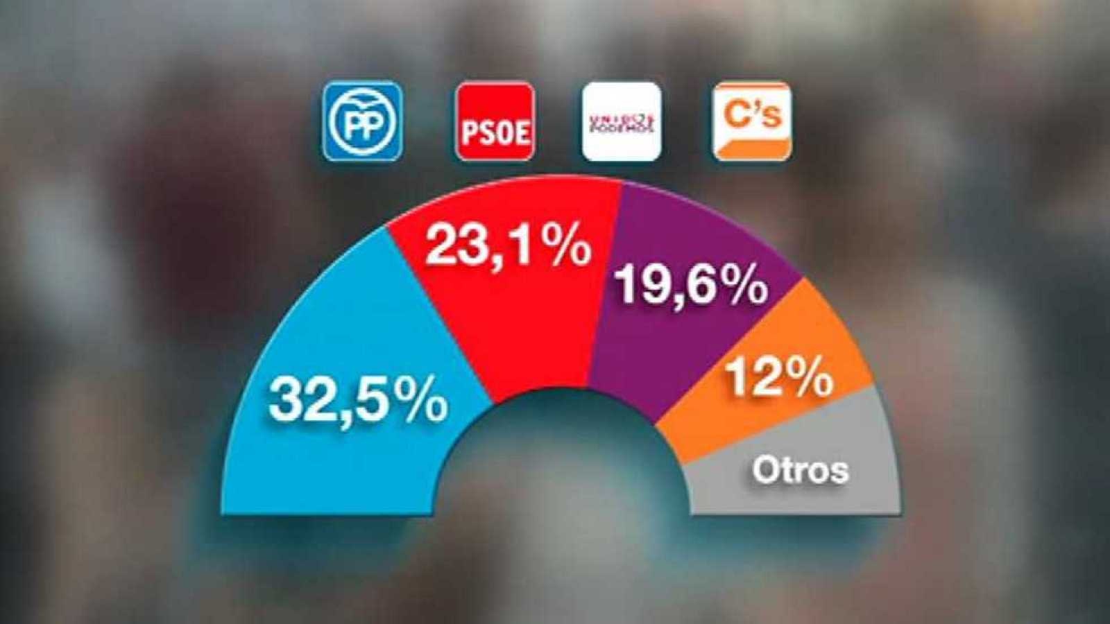 Telediario - 21 horas - 08/08/16 - RTVE.es