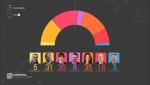 Especiales informativos - Elecciones en Cataluña
