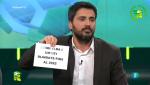 El Rondo - Rondo Confidencial amb Víctor Lozano
