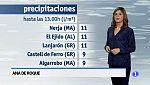 El tiempo en Andalucía - 19/02/2018