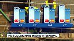 Informativo de Madrid - 22/02/18