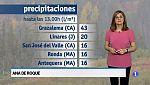 El tiempo en Andalucía - 05/03/18