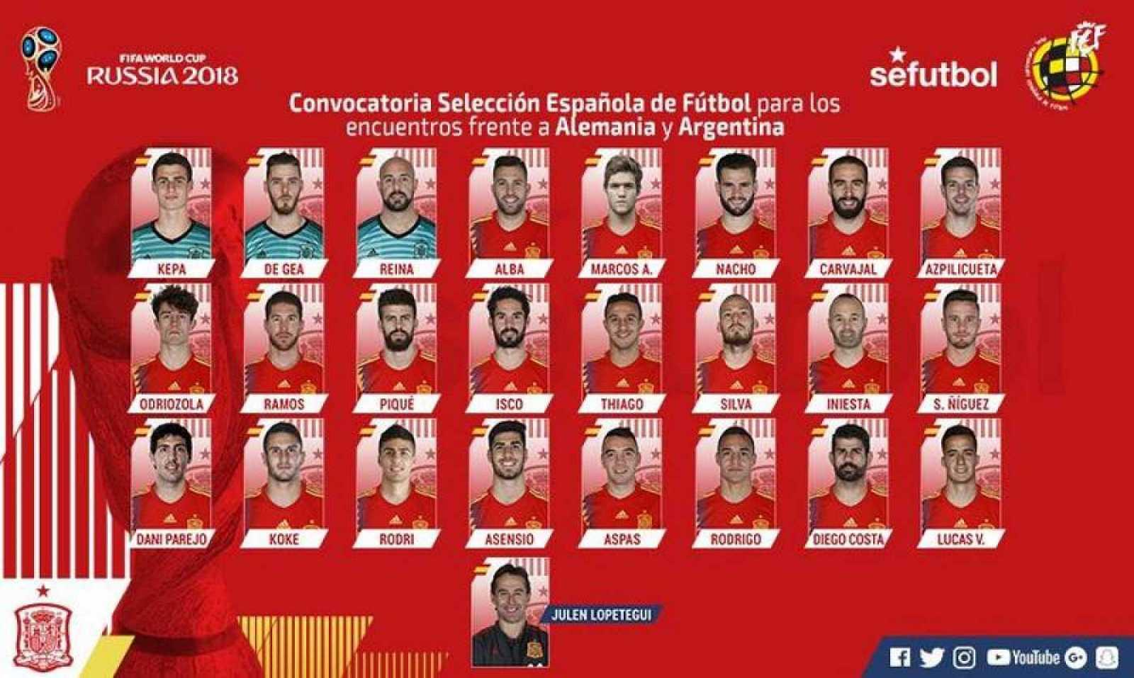 Marcos Alonso, Parejo y Rodrigo Hernández, las novedades de ...