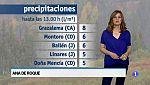 El tiempo en Andalucía - 9/04/2018