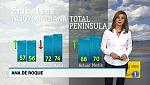El tiempo en Extremadura - 09/05/18