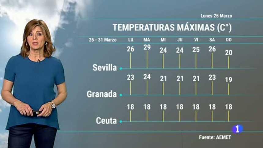 El tiempo en Andalucía - 25/03/19