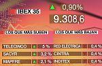 Economía 24H - El Ibex-35 sube 83,30 puntos, el 0,90%, hasta 9.308,6 puntos