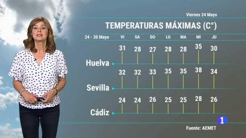 El tiempo en Andalucía - 24/05/2019