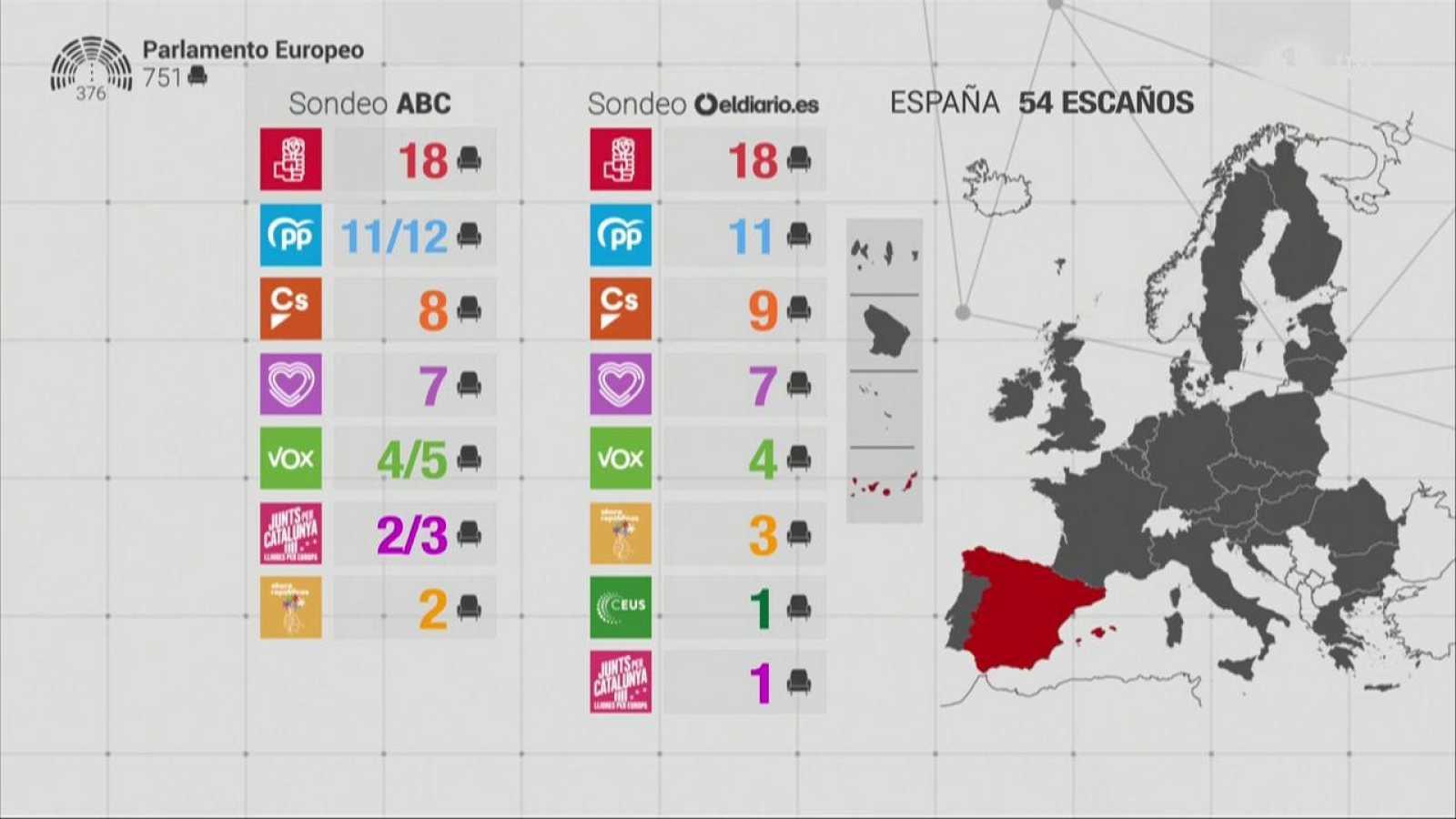 8eef2bd7d545ad Para todos los públicos Especial informativo - Elecciones 26-M. Tú decides.  Noche electoral - Parte 1 reproducir video