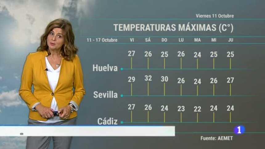 El tiempo en Andalucía - 11/10/19