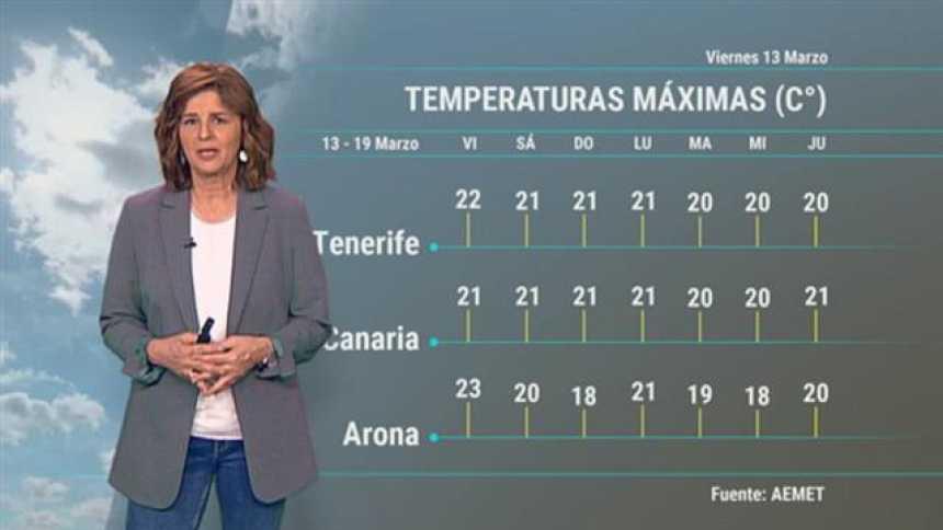 El tiempo en Canarias - 13/03/2020