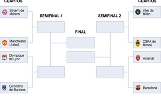Sorteo de cuartos de la Champions - RTVE.es