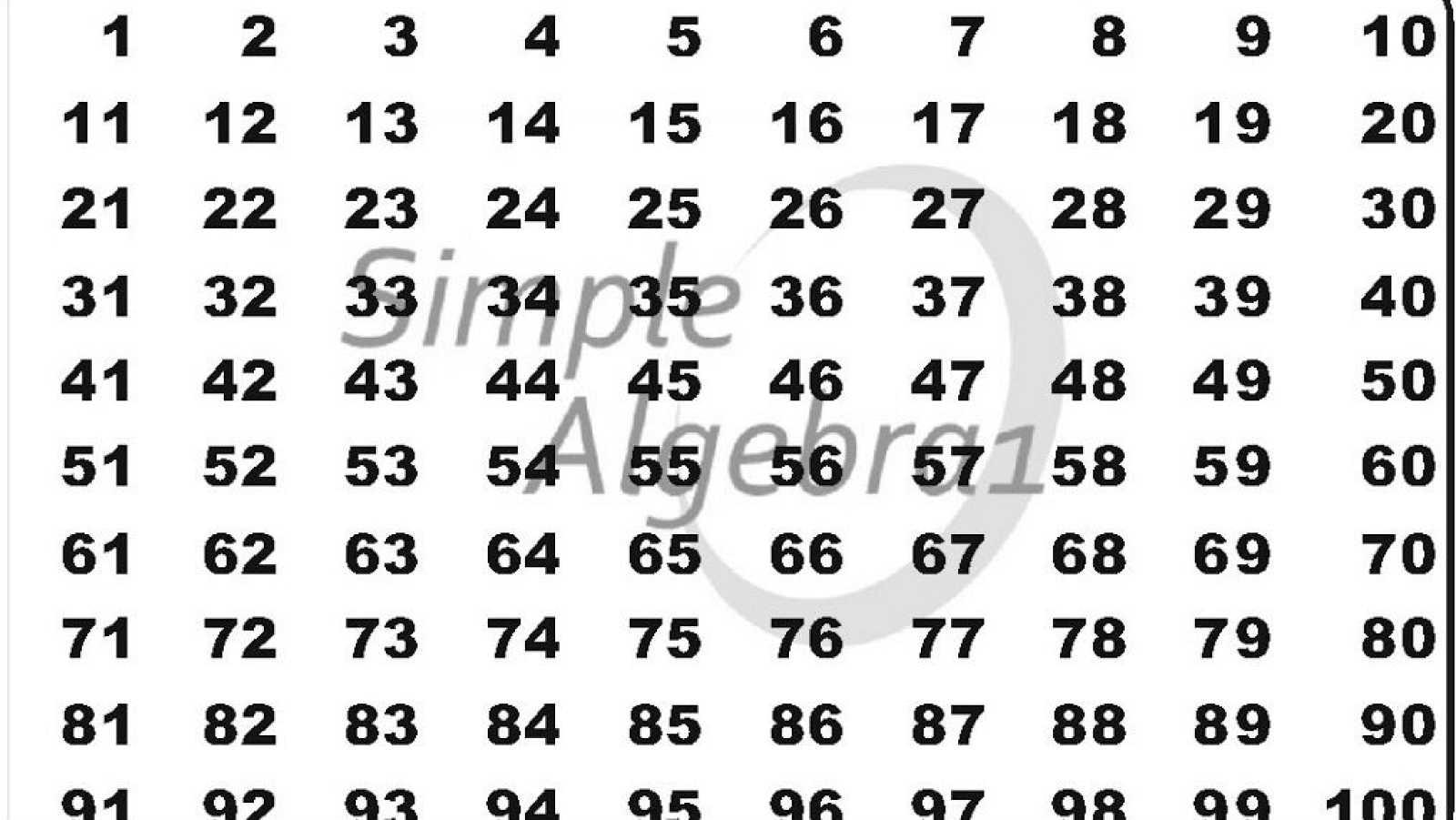 Raíz de 5 -  Los números primos: los átomos de la aritmética - 20/05/17 - Escuchar ahora