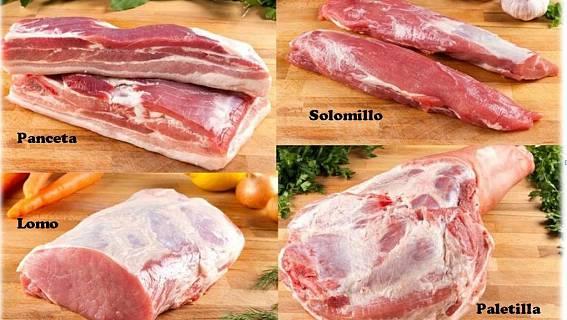 El mundo de la carne