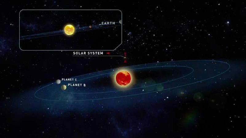 14 horas - Descubren dos planetas similares a la Tierra que podrían albergar vida - Escuchar ahora