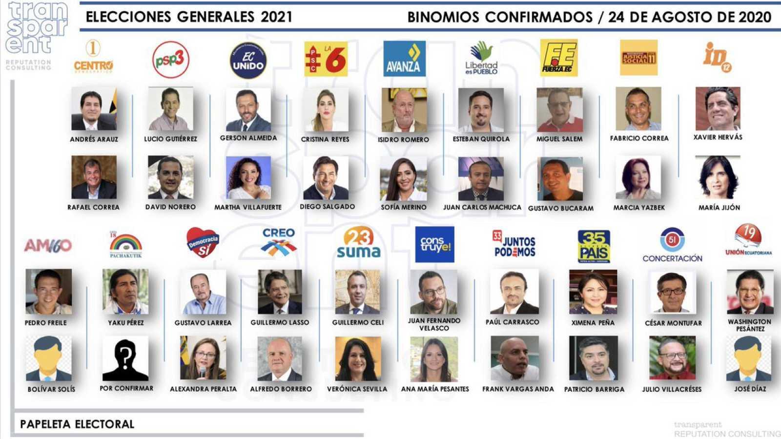 Candidatos a las catalanas