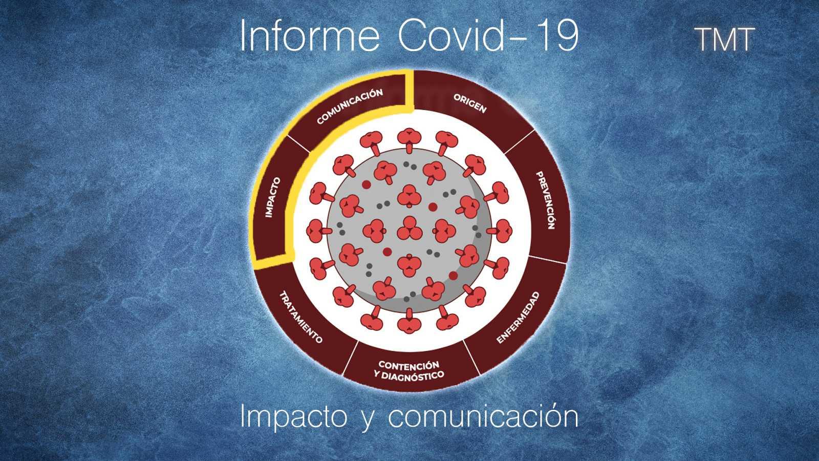 Meridiano de Turing - Informe Covid 06: impacto y comunicación - 11/12/20 - escuchar ahora