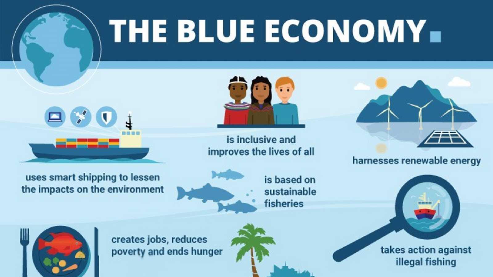 Vida verde - Economía azul - 06/02/21 - escuchar ahora