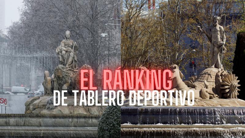 Tablero Deportivo - Ránking: curiosidades del derbi de Madrid - Escuchar ahora