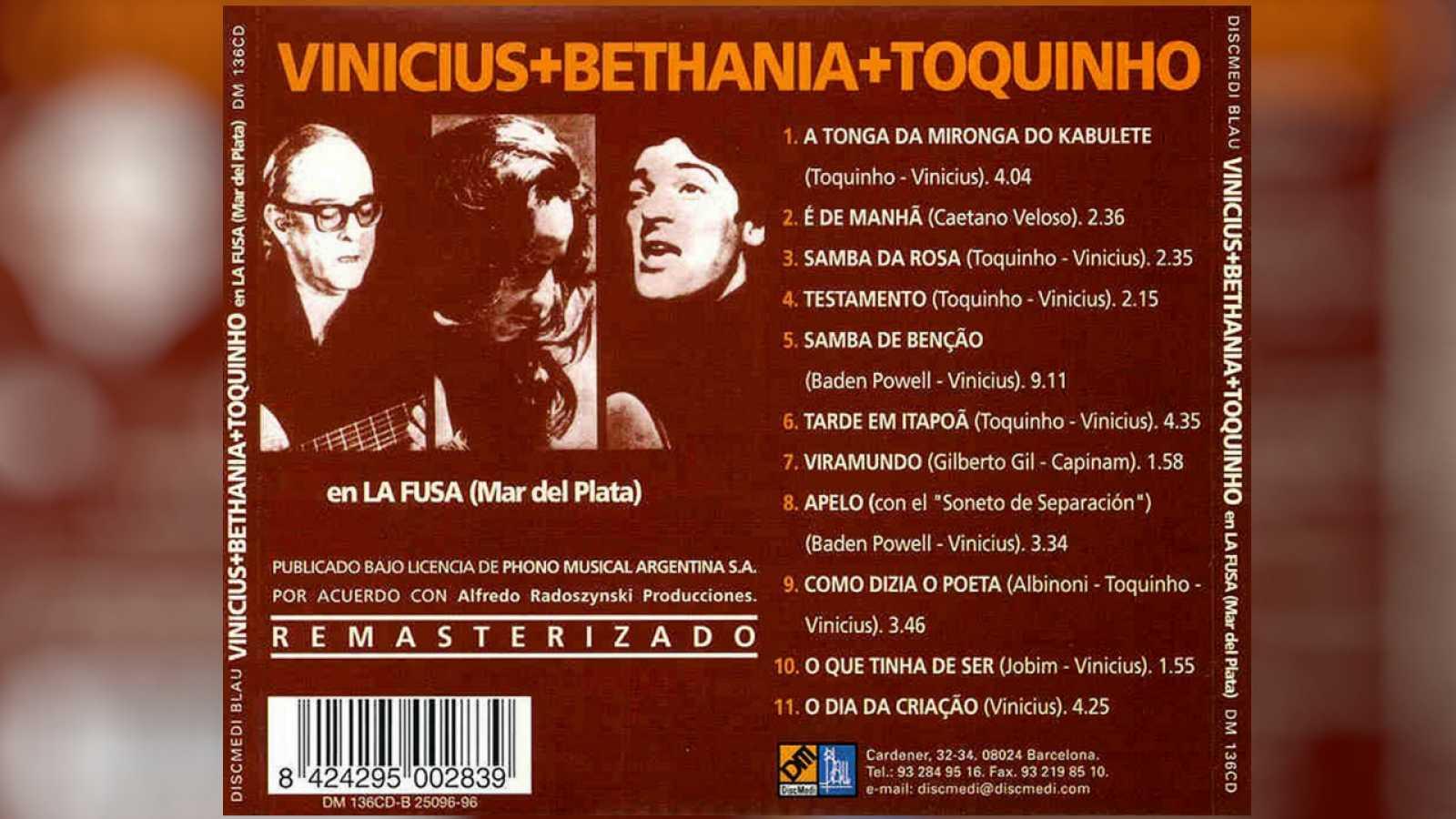 Músicas posibles - Ojo de Culebra - 06/03/21 - escuchar ahora