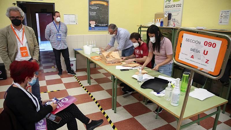 24 horas - Analizamos el perfil de los votantes del 4M en Madrid - Escuchar ahora