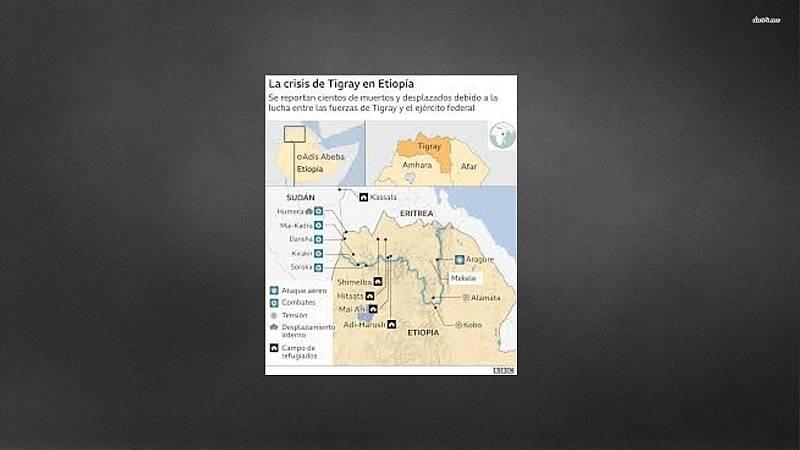 Solidaridad - El conflicto de Tigra, Etiopia - 29/05/21 - Escuchar ahora
