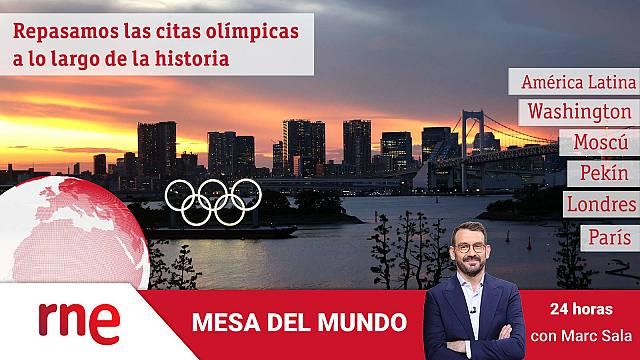 ¿Qué impacto tiene celebrar unos Juegos Olímpicos?