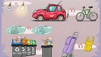 El mes del Reciclaje - Test ecológico