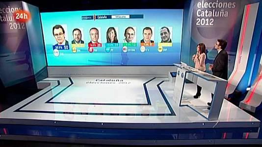 Elecciones Catalanas - 23 horas
