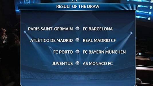 Sorteo 1/4 final Uefa Champions League