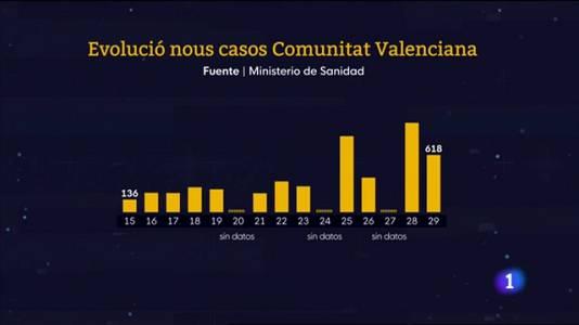 L'Informatiu Comunitat Valenciana 2 - 30/06/21