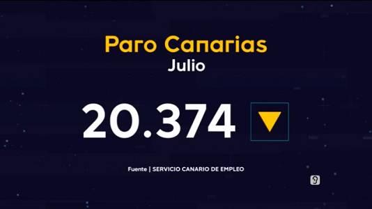Telecanarias - 03/08/2021