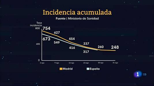 Informativo de Madrid 1 31/08/2021
