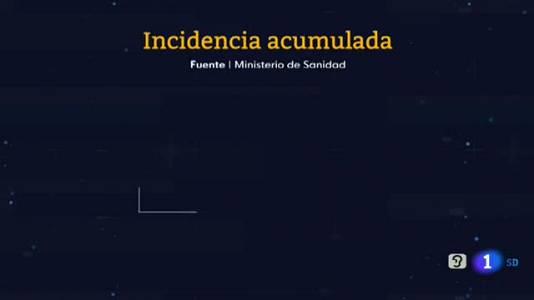 Informativo de Madrid 2 31/08/2021